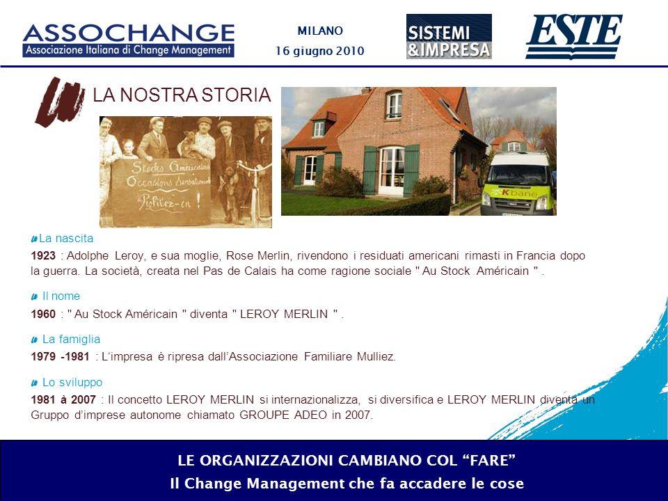 MILANO 16 giugno 2010 LE ORGANIZZAZIONI CAMBIANO COL FARE Il Change Management che fa accadere le cose crediamo nellimportanza di soddisfare i nostri clienti.