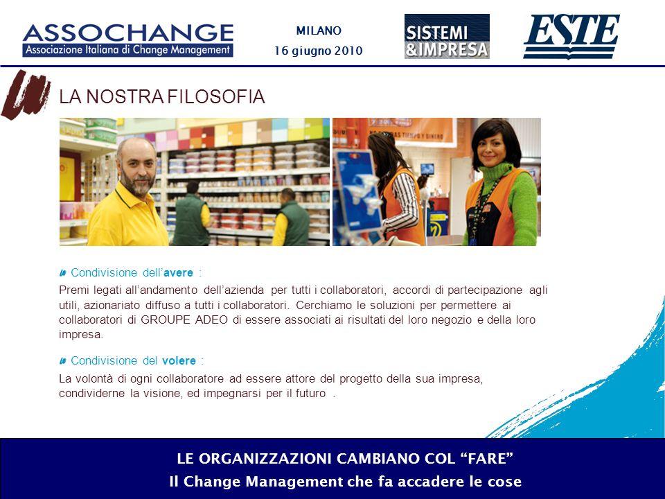 MILANO 16 giugno 2010 LE ORGANIZZAZIONI CAMBIANO COL FARE Il Change Management che fa accadere le cose.