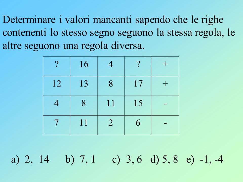 Determinare i valori mancanti sapendo che le righe contenenti lo stesso segno seguono la stessa regola, le altre seguono una regola diversa. ?164?+ 12