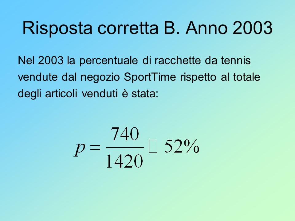 Risposta corretta B. Anno 2003 Nel 2003 la percentuale di racchette da tennis vendute dal negozio SportTime rispetto al totale degli articoli venduti