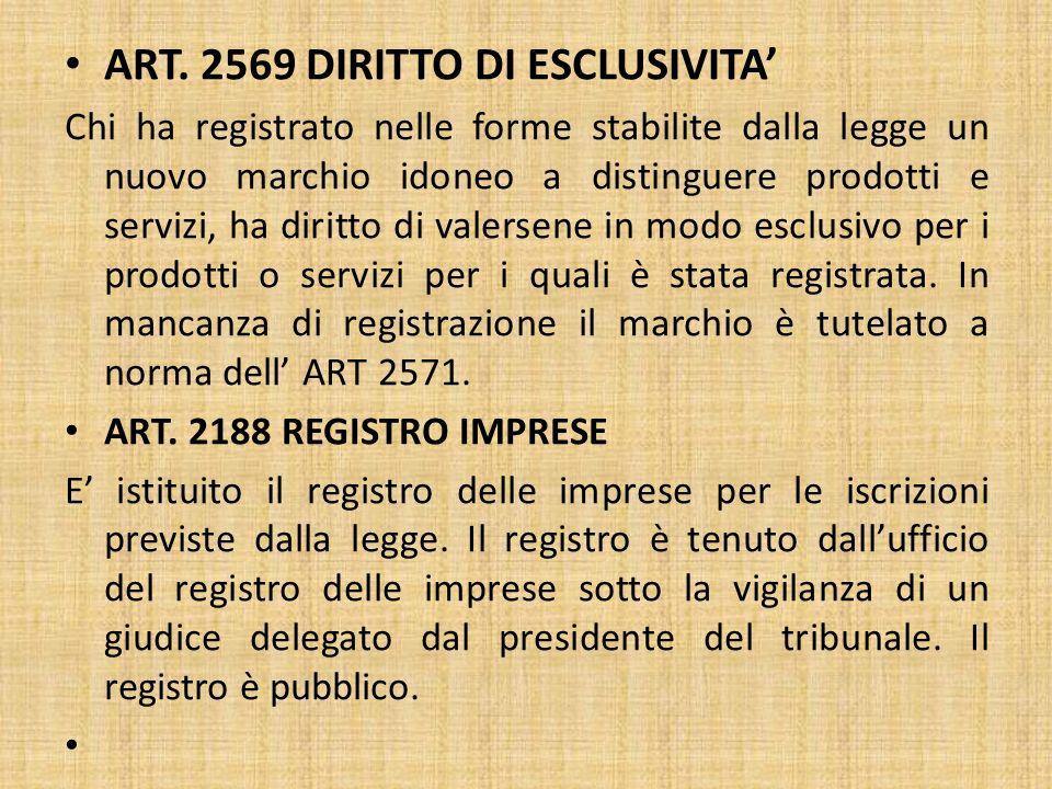 ART. 2569 DIRITTO DI ESCLUSIVITA Chi ha registrato nelle forme stabilite dalla legge un nuovo marchio idoneo a distinguere prodotti e servizi, ha diri