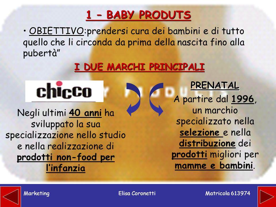 Matricola 613974 MarketingElisa Coronetti OBIETTIVO OBIETTIVO:prendersi cura dei bambini e di tutto quello che li circonda da prima della nascita fino