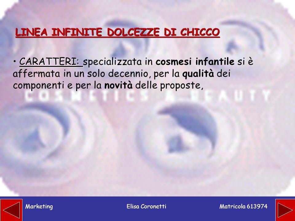 Matricola 613974 MarketingElisa Coronetti LINEA INFINITE DOLCEZZE DI CHICCO CARATTERI: CARATTERI: specializzata in cosmesi infantile si è affermata in