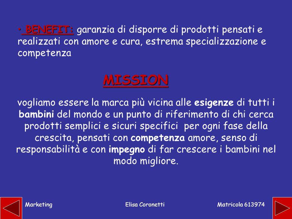 Matricola 613974 MarketingElisa Coronetti BENEFIT: BENEFIT: garanzia di disporre di prodotti pensati e realizzati con amore e cura, estrema specializz