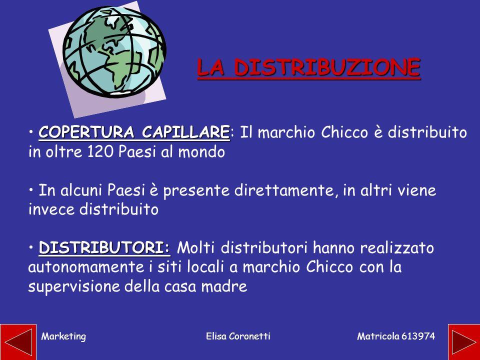 Matricola 613974 MarketingElisa Coronetti LA DISTRIBUZIONE COPERTURA CAPILLARE COPERTURA CAPILLARE: Il marchio Chicco è distribuito in oltre 120 Paesi