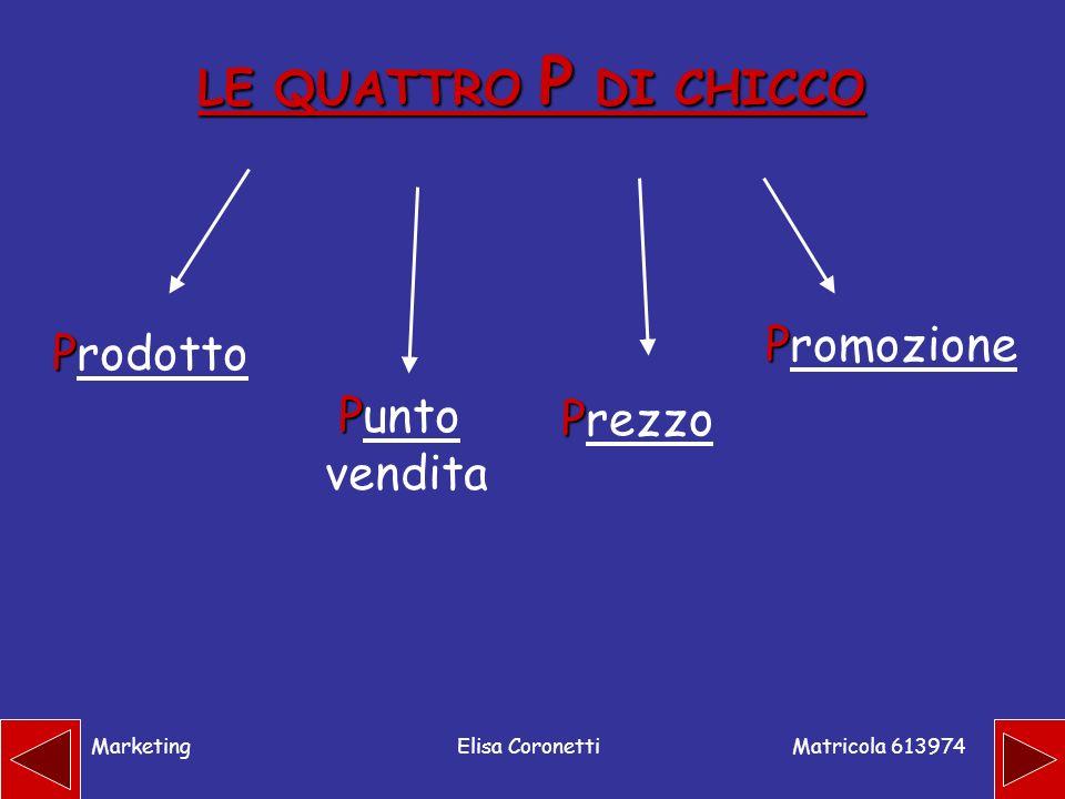 Matricola 613974 MarketingElisa Coronetti LE QUATTRO P DI CHICCO P Prodottorodotto P Puntounto vendita P Prezzorezzo P Promozioneromozione