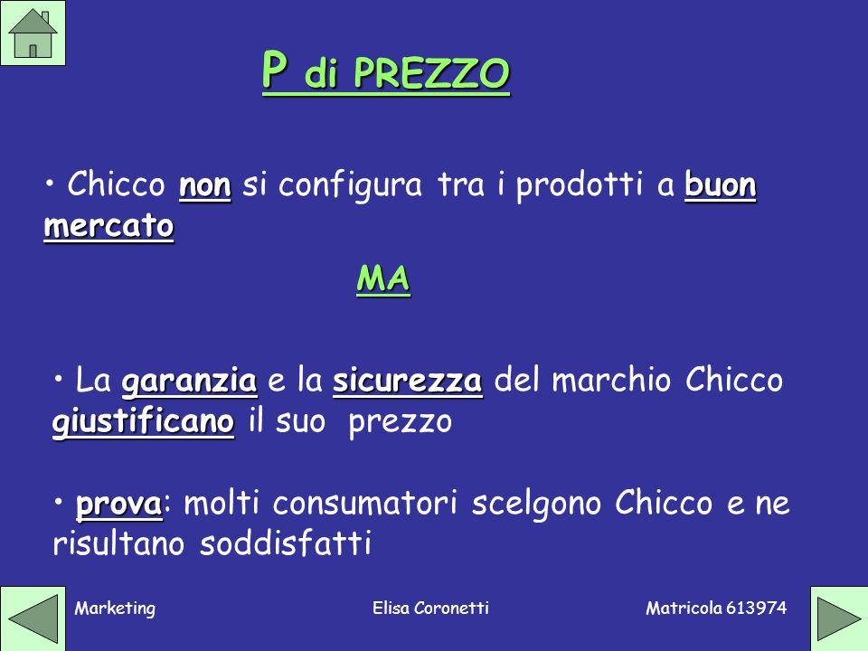 Matricola 613974 MarketingElisa Coronetti P di PREZZO nonbuon mercato Chicco non si configura tra i prodotti a buon mercato MA garanziasicurezza giust