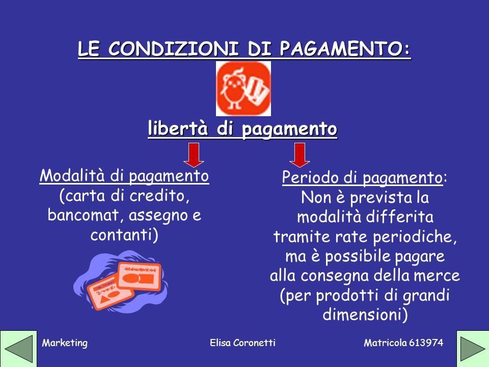 Matricola 613974 MarketingElisa Coronetti LE CONDIZIONI DI PAGAMENTO: libertà di pagamento Modalità di pagamento (carta di credito, bancomat, assegno
