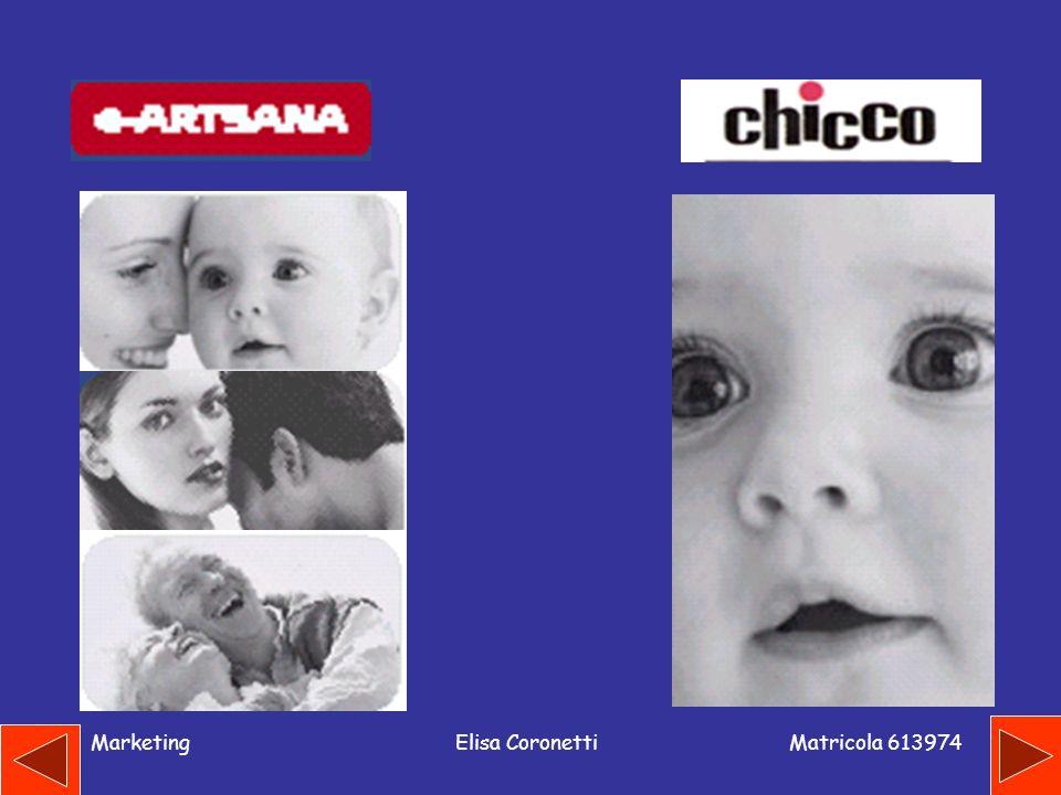 Matricola 613974 MarketingElisa Coronetti LINEA INFINITE DOLCEZZE DI CHICCO CARATTERI: CARATTERI: specializzata in cosmesi infantile si è affermata in un solo decennio, per la qualità dei componenti e per la novità delle proposte,