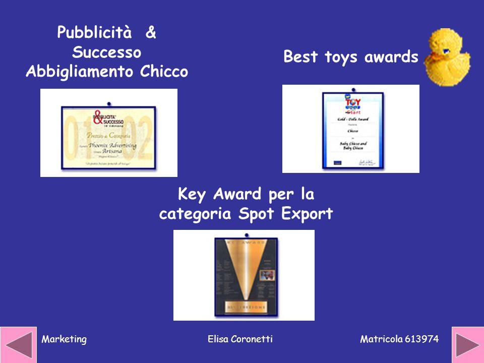 Matricola 613974 MarketingElisa Coronetti Pubblicità & Successo Abbigliamento Chicco Best toys awards Key Award per la categoria Spot Export