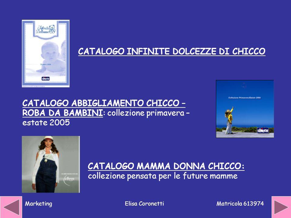 Matricola 613974 MarketingElisa Coronetti CATALOGO INFINITE DOLCEZZE DI CHICCO CATALOGO ABBIGLIAMENTO CHICCO – ROBA DA BAMBINI: collezione primavera –