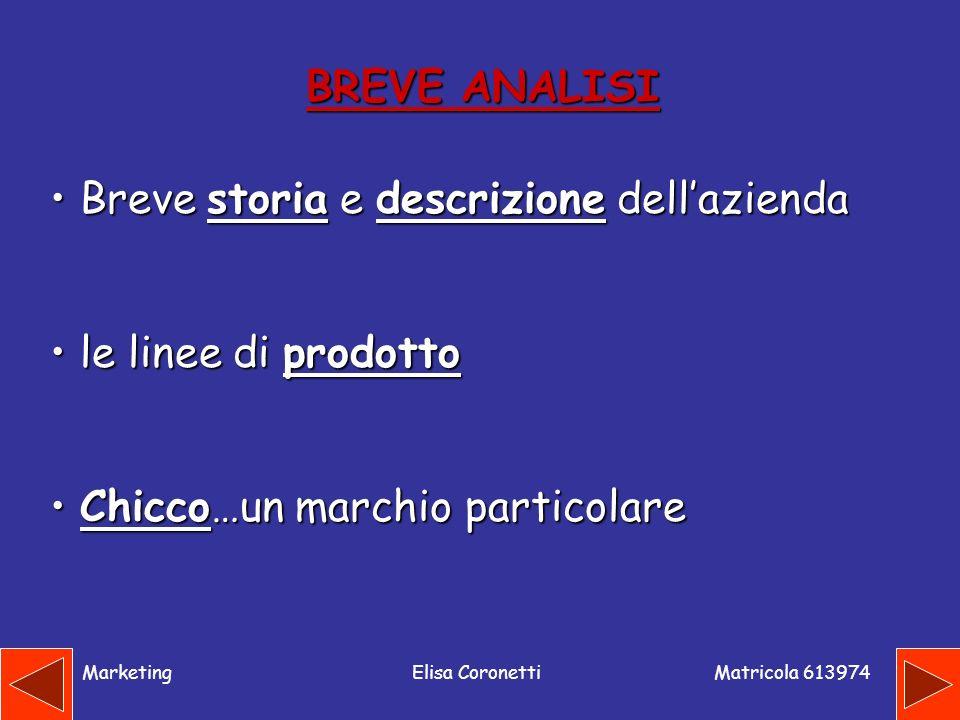Matricola 613974 MarketingElisa Coronetti NEWS: IL NUOVO CONCEPT NEGOZI CHICCO Il 18 settembre 2004 è stato inaugurato a Milano, in Corso Vercelli, il primo Negozio sviluppato secondo il nuovo linguaggio definito dalla marca.