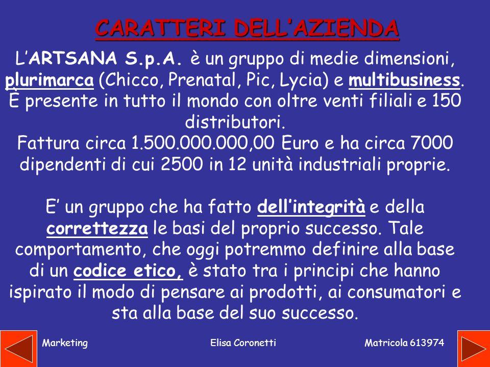 Matricola 613974 MarketingElisa Coronetti LARTSANA S.p.A. è un gruppo di medie dimensioni, plurimarca (Chicco, Prenatal, Pic, Lycia) e multibusiness.