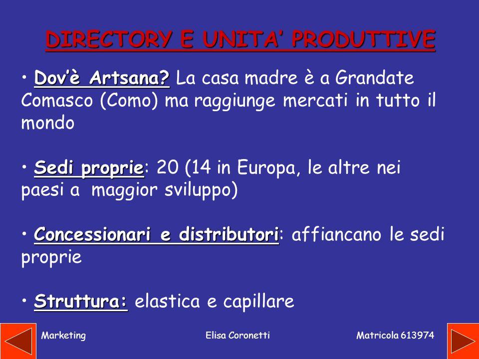 Matricola 613974 MarketingElisa Coronetti COME SAPERE DOVE TROVARE CHICCO COME SAPERE DOVE TROVARE CHICCO.
