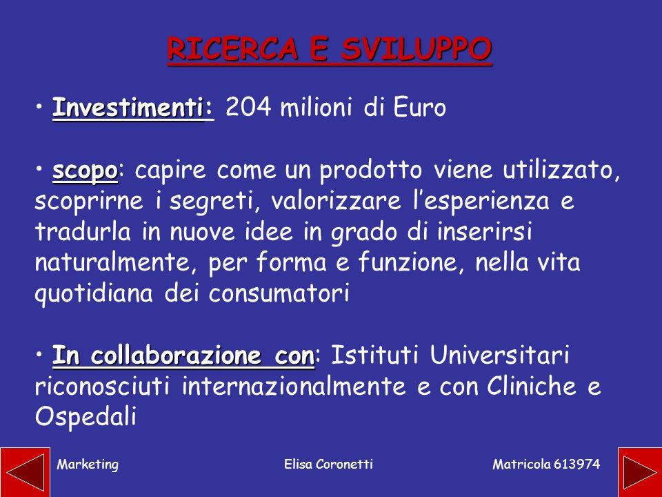 Matricola 613974 MarketingElisa Coronetti RICERCA E SVILUPPO Investimenti Investimenti: 204 milioni di Euro scopo scopo: capire come un prodotto viene