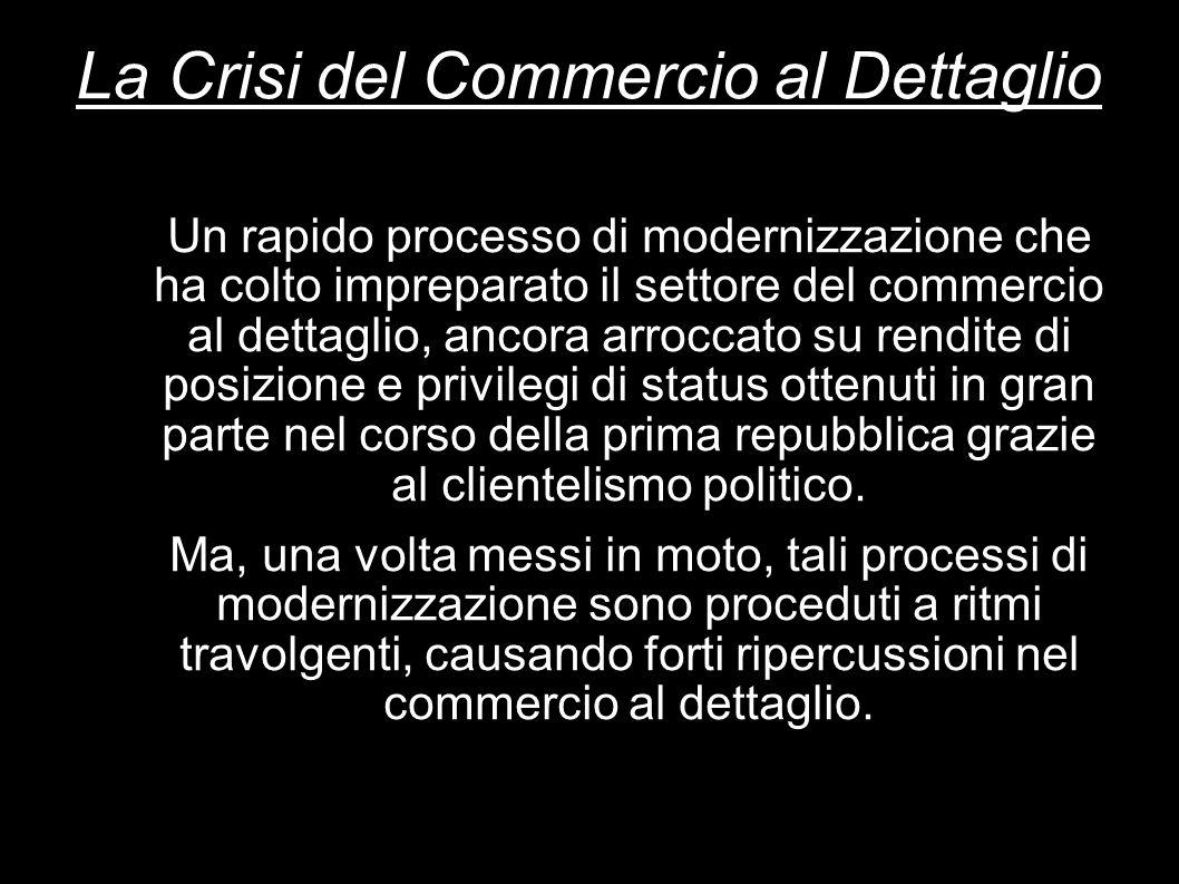 La Crisi del Commercio al Dettaglio Un rapido processo di modernizzazione che ha colto impreparato il settore del commercio al dettaglio, ancora arroc