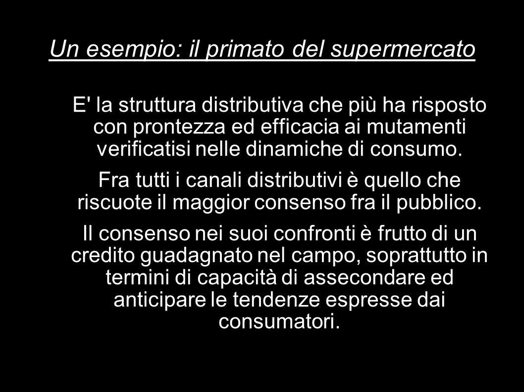 Un esempio: il primato del supermercato E' la struttura distributiva che più ha risposto con prontezza ed efficacia ai mutamenti verificatisi nelle di