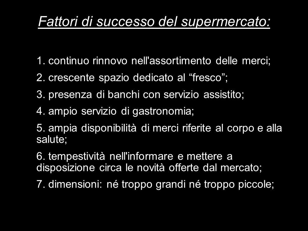 Fattori di successo del supermercato: 1. continuo rinnovo nell'assortimento delle merci; 2. crescente spazio dedicato al fresco; 3. presenza di banchi