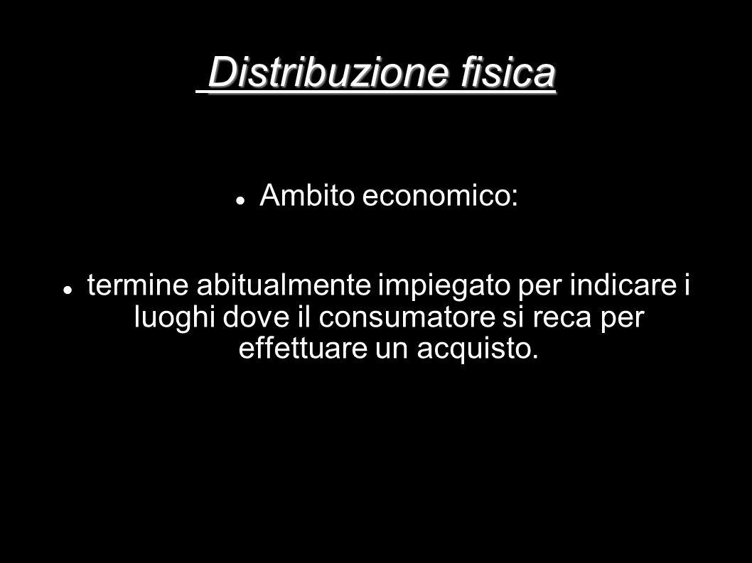 Distribuzione fisica Ambito economico: termine abitualmente impiegato per indicare i luoghi dove il consumatore si reca per effettuare un acquisto.