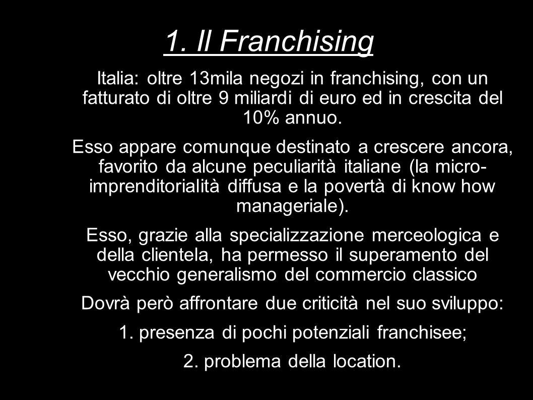 1. Il Franchising Italia: oltre 13mila negozi in franchising, con un fatturato di oltre 9 miliardi di euro ed in crescita del 10% annuo. Esso appare c
