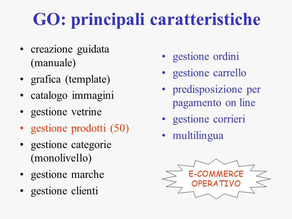 GO: principali caratteristiche creazione guidata (manuale) grafica (template) catalogo immagini gestione vetrine gestione prodotti (50) gestione categ