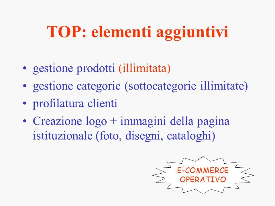 TOP: elementi aggiuntivi gestione prodotti (illimitata) gestione categorie (sottocategorie illimitate) profilatura clienti Creazione logo + immagini d