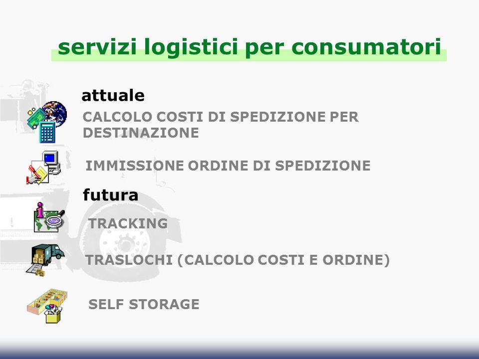 servizi logistici per consumatori CALCOLO COSTI DI SPEDIZIONE PER DESTINAZIONE IMMISSIONE ORDINE DI SPEDIZIONE TRACKING TRASLOCHI (CALCOLO COSTI E ORD