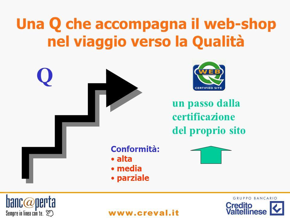 Una Q che accompagna il web-shop nel viaggio verso la Qualità un passo dalla certificazione del proprio sito Conformità: alta media parziale Q