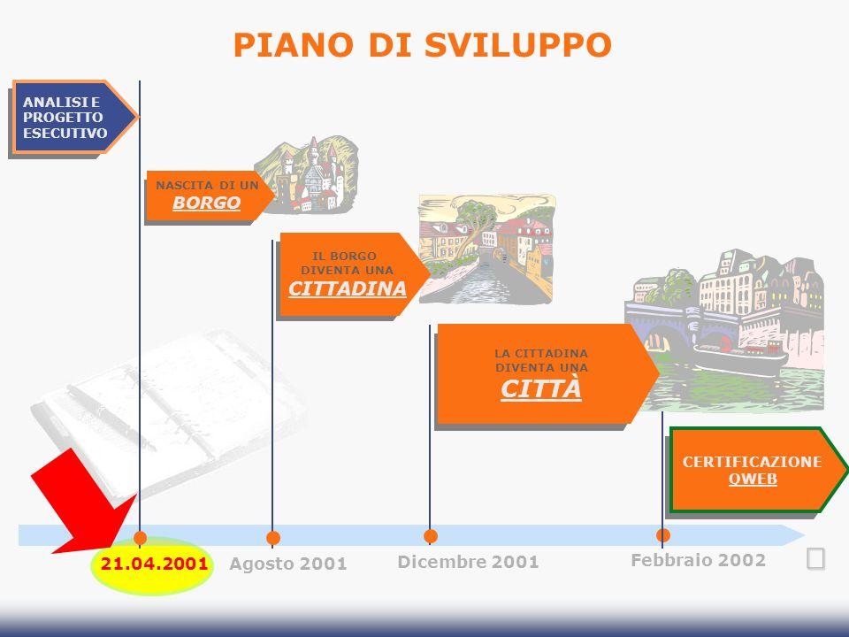 Accreditamento CONSULENZE ESTERNE .COMITATO BANCA VIRTUALE FUNZIONE DI ACCREDITA- MENTO Report .