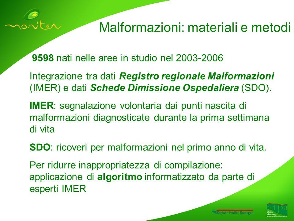 Malformazioni: materiali e metodi 9598 nati nelle aree in studio nel 2003-2006 Integrazione tra dati Registro regionale Malformazioni (IMER) e dati Schede Dimissione Ospedaliera (SDO).