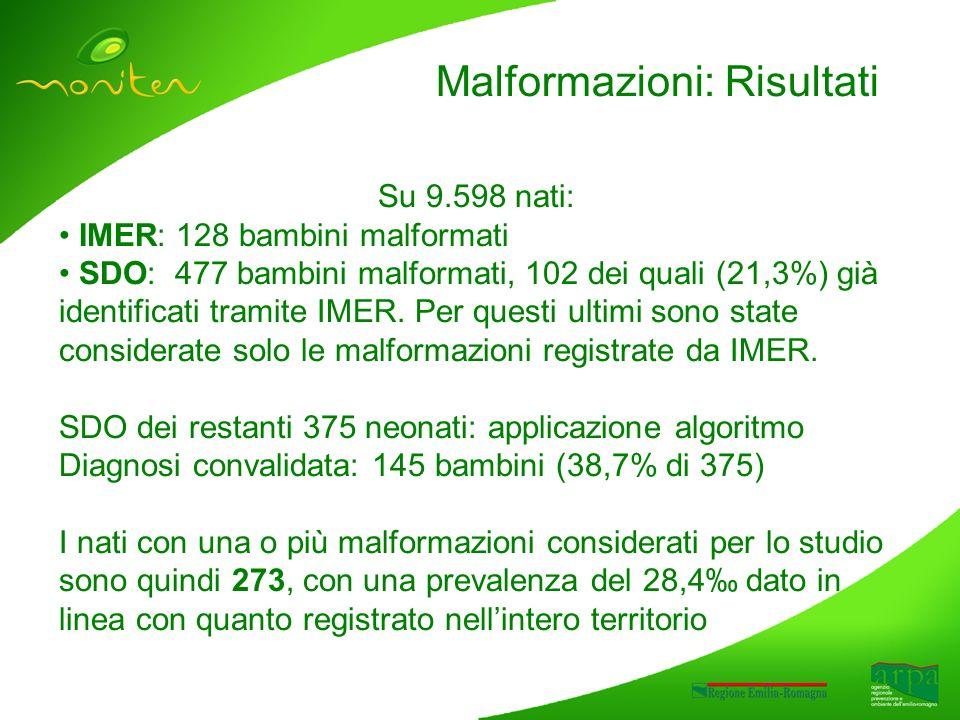 Malformazioni: Risultati Su 9.598 nati: IMER: 128 bambini malformati SDO: 477 bambini malformati, 102 dei quali (21,3%) già identificati tramite IMER.