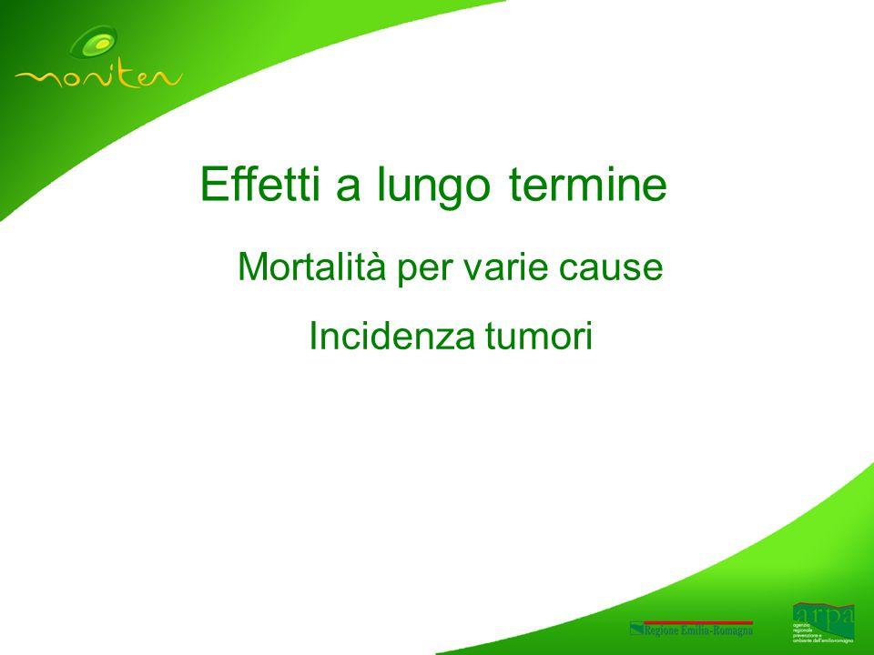 Effetti a lungo termine Mortalità per varie cause Incidenza tumori