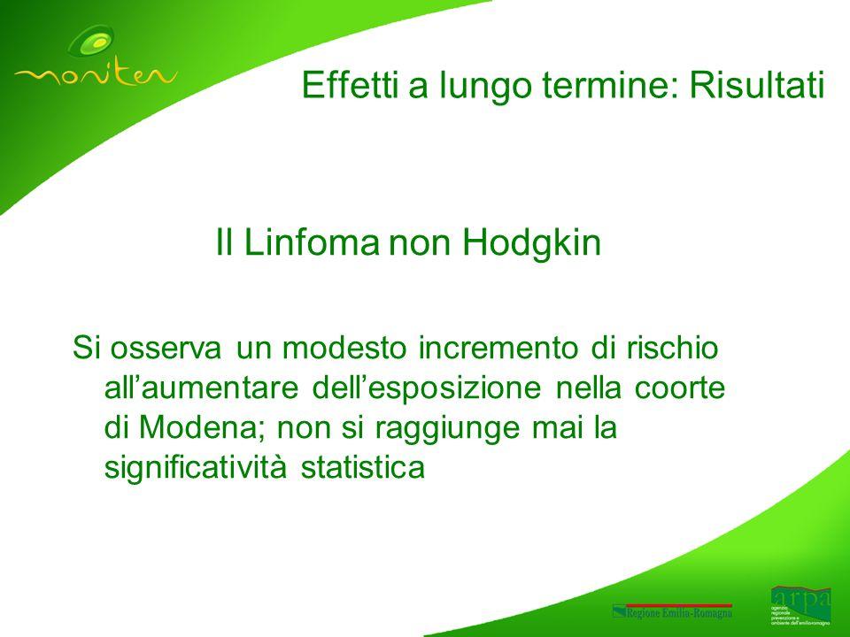 Il Linfoma non Hodgkin Si osserva un modesto incremento di rischio allaumentare dellesposizione nella coorte di Modena; non si raggiunge mai la significatività statistica Effetti a lungo termine: Risultati