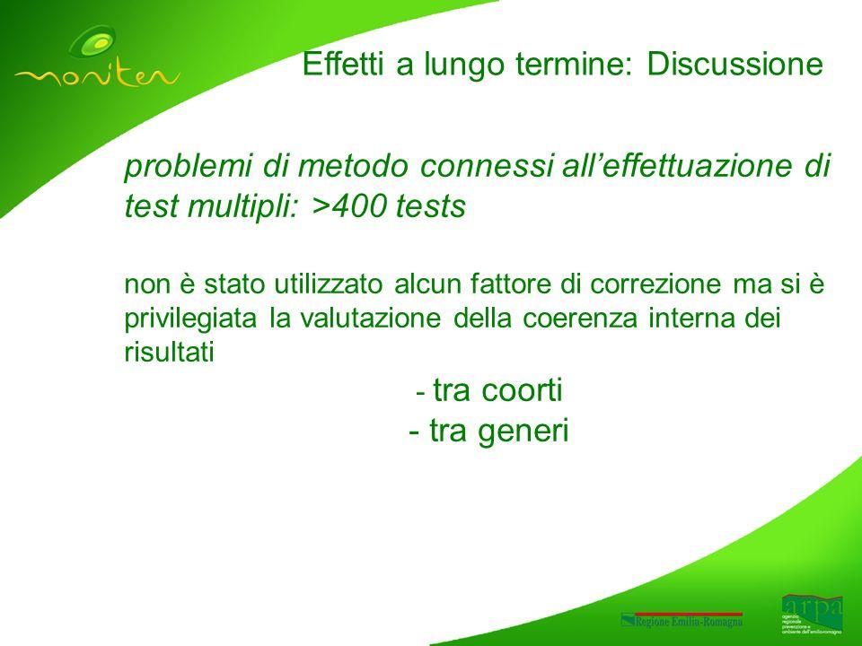 Effetti a lungo termine: Discussione problemi di metodo connessi alleffettuazione di test multipli: >400 tests non è stato utilizzato alcun fattore di correzione ma si è privilegiata la valutazione della coerenza interna dei risultati - tra coorti - tra generi