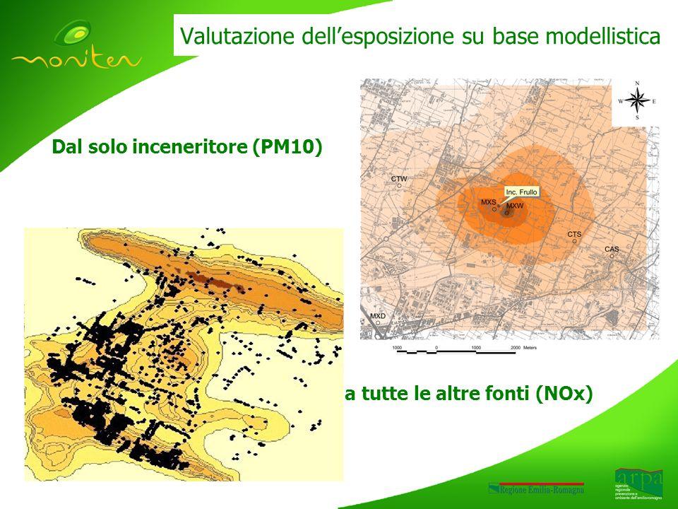 Valutazione dellesposizione su base modellistica Da tutte le altre fonti (NOx) Dal solo inceneritore (PM10)