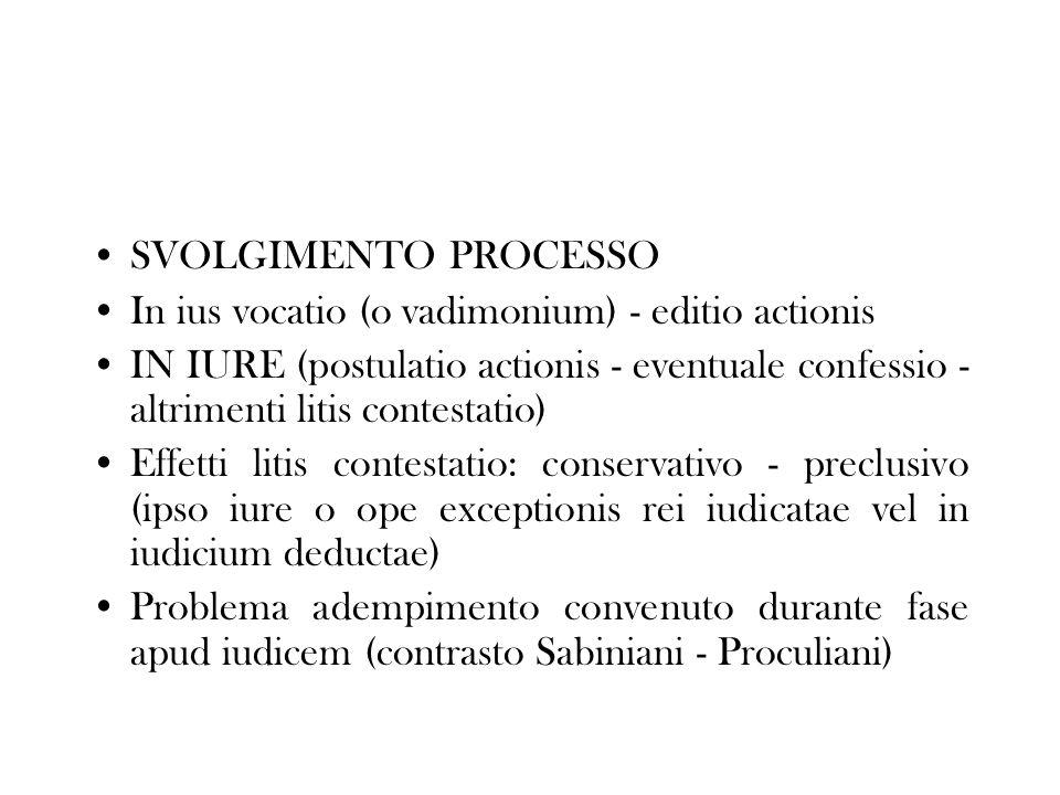 SVOLGIMENTO PROCESSO In ius vocatio (o vadimonium) - editio actionis IN IURE (postulatio actionis - eventuale confessio - altrimenti litis contestatio