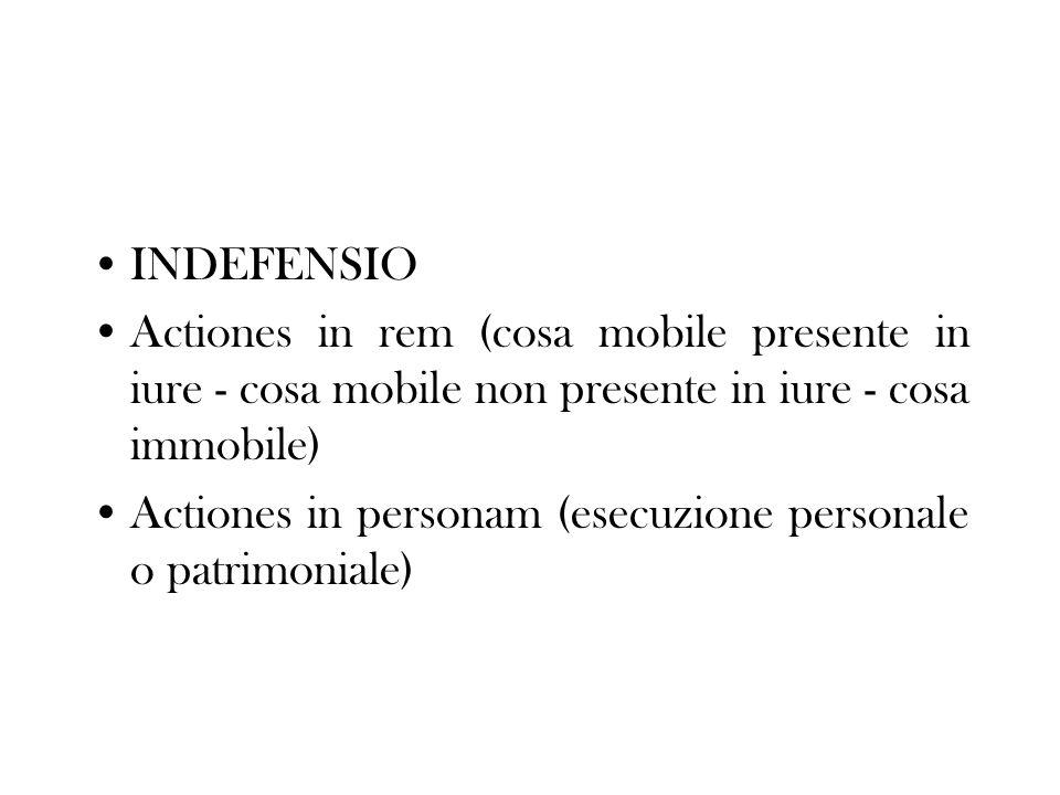 INDEFENSIO Actiones in rem (cosa mobile presente in iure - cosa mobile non presente in iure - cosa immobile) Actiones in personam (esecuzione personale o patrimoniale)