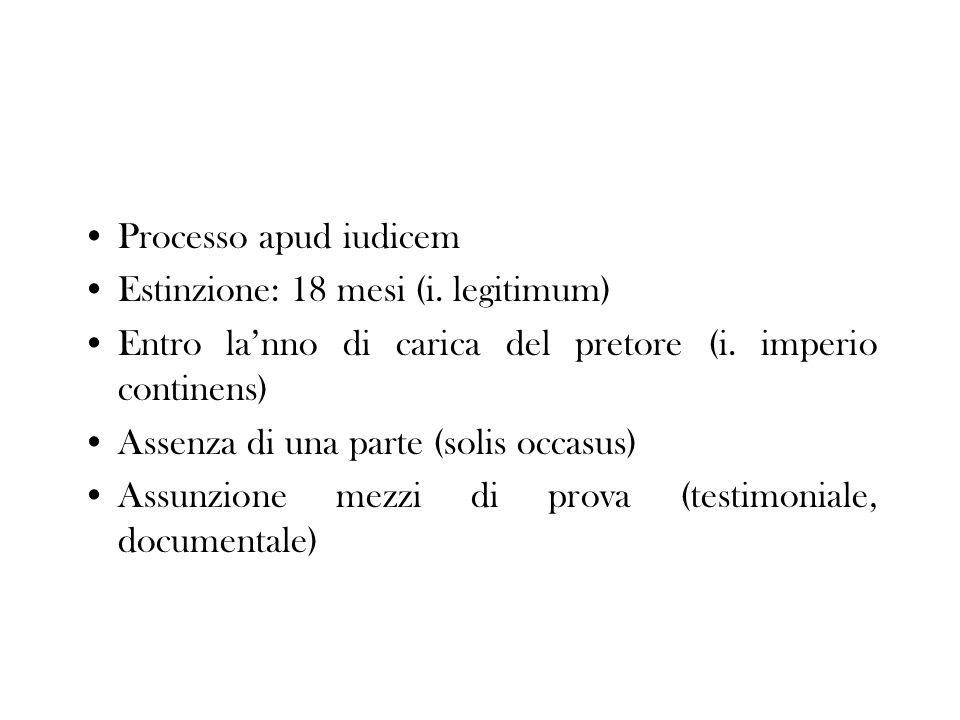 Processo apud iudicem Estinzione: 18 mesi (i. legitimum) Entro lanno di carica del pretore (i. imperio continens) Assenza di una parte (solis occasus)