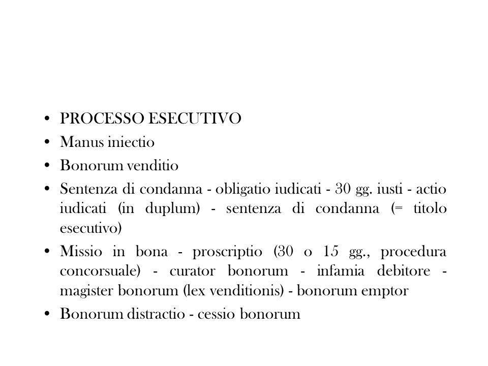 PROCESSO ESECUTIVO Manus iniectio Bonorum venditio Sentenza di condanna - obligatio iudicati - 30 gg. iusti - actio iudicati (in duplum) - sentenza di