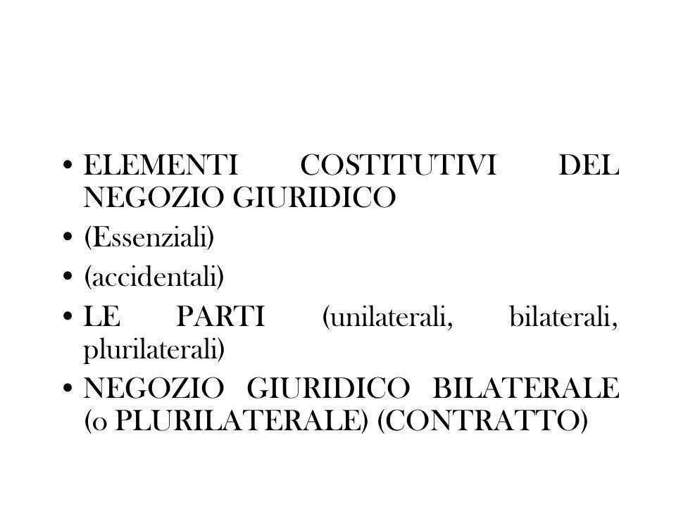 ELEMENTI COSTITUTIVI DEL NEGOZIO GIURIDICO (Essenziali) (accidentali) LE PARTI (unilaterali, bilaterali, plurilaterali) NEGOZIO GIURIDICO BILATERALE (o PLURILATERALE) (CONTRATTO)