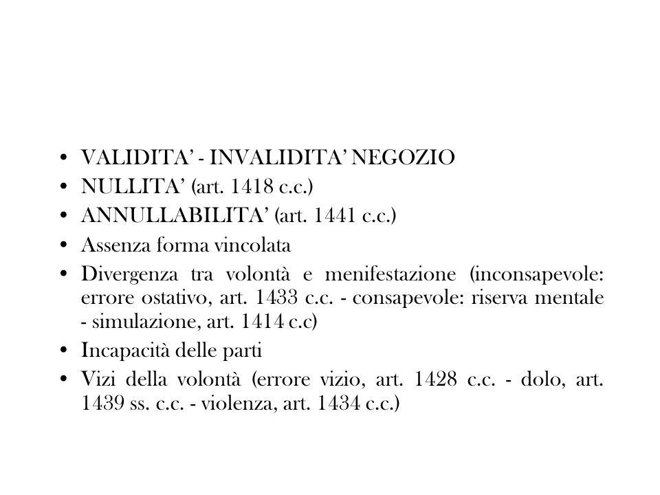 VALIDITA - INVALIDITA NEGOZIO NULLITA (art. 1418 c.c.) ANNULLABILITA (art. 1441 c.c.) Assenza forma vincolata Divergenza tra volontà e menifestazione
