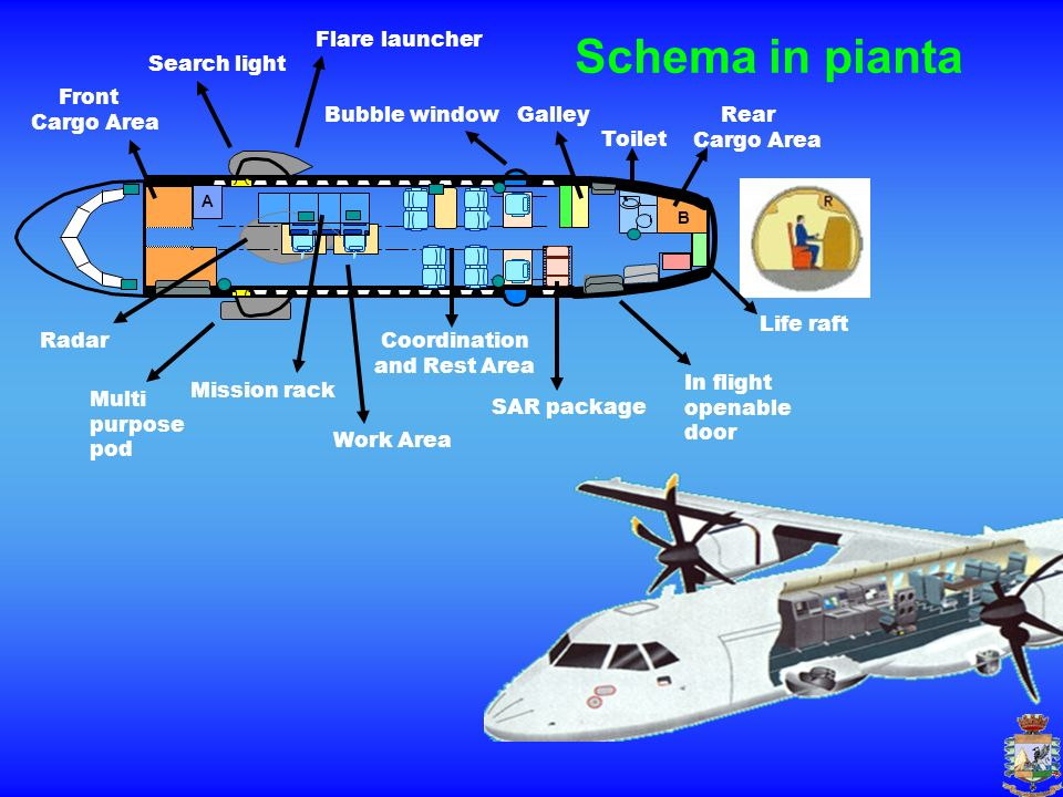 Schema in pianta B A Front Cargo Area Work Area Coordination and Rest Area Bubble windowGalley In flight openable door Life raft SAR package Rear Carg