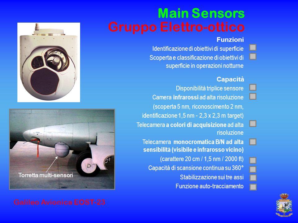 Identificazione di obiettivi di superficie Scoperta e classificazione di obiettivi di superficie in operazioni notturne Galileo Avionica EOST-23 Main