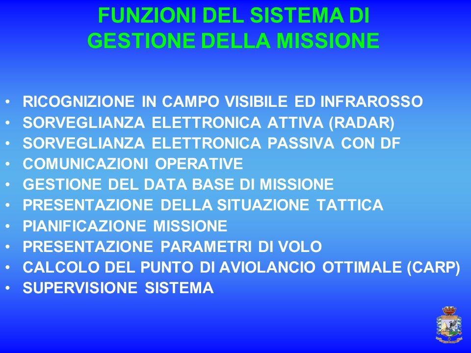 FUNZIONI DEL SISTEMA DI GESTIONE DELLA MISSIONE RICOGNIZIONE IN CAMPO VISIBILE ED INFRAROSSO SORVEGLIANZA ELETTRONICA ATTIVA (RADAR) SORVEGLIANZA ELET