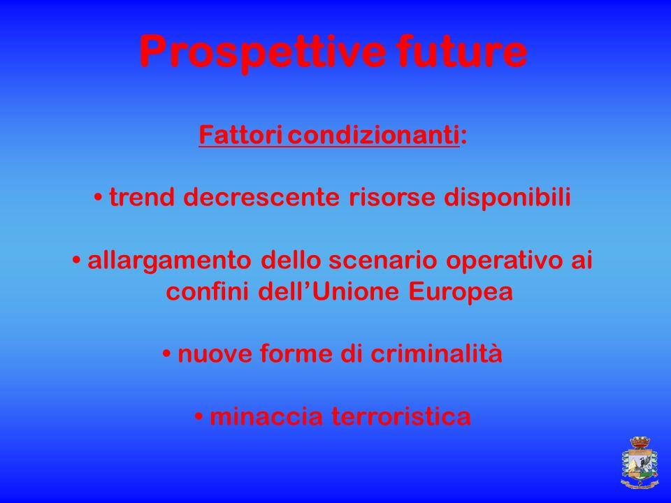 Prospettive future Fattori condizionanti: trend decrescente risorse disponibili allargamento dello scenario operativo ai confini dellUnione Europea nu