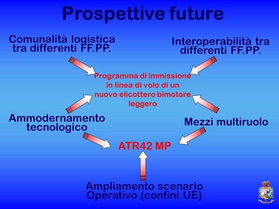 Comunalità logistica tra differenti FF.PP. Interoperabilità tra differenti FF.PP. Ammodernamento tecnologico Mezzi multiruolo Ampliamento scenario Ope