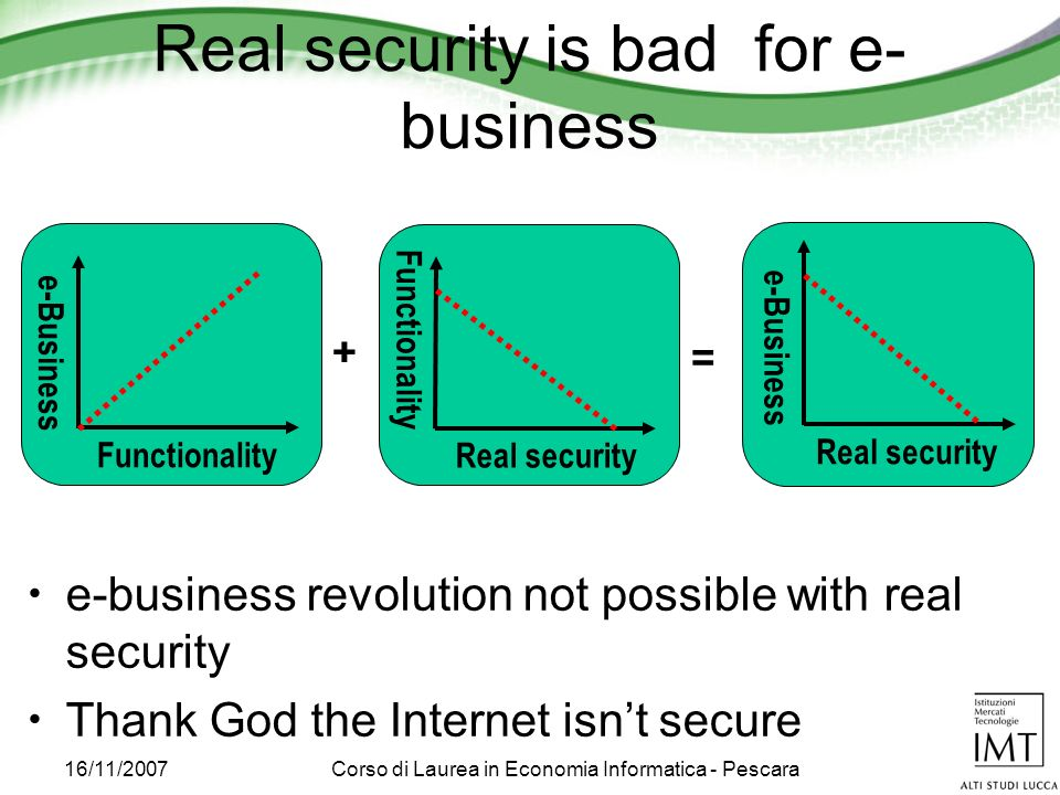 16/11/2007Corso di Laurea in Economia Informatica - Pescara Real security is bad for e- business e-business revolution not possible with real security Thank God the Internet isnt secure = Real security e-Business Functionality e-Business Real security Functionality +