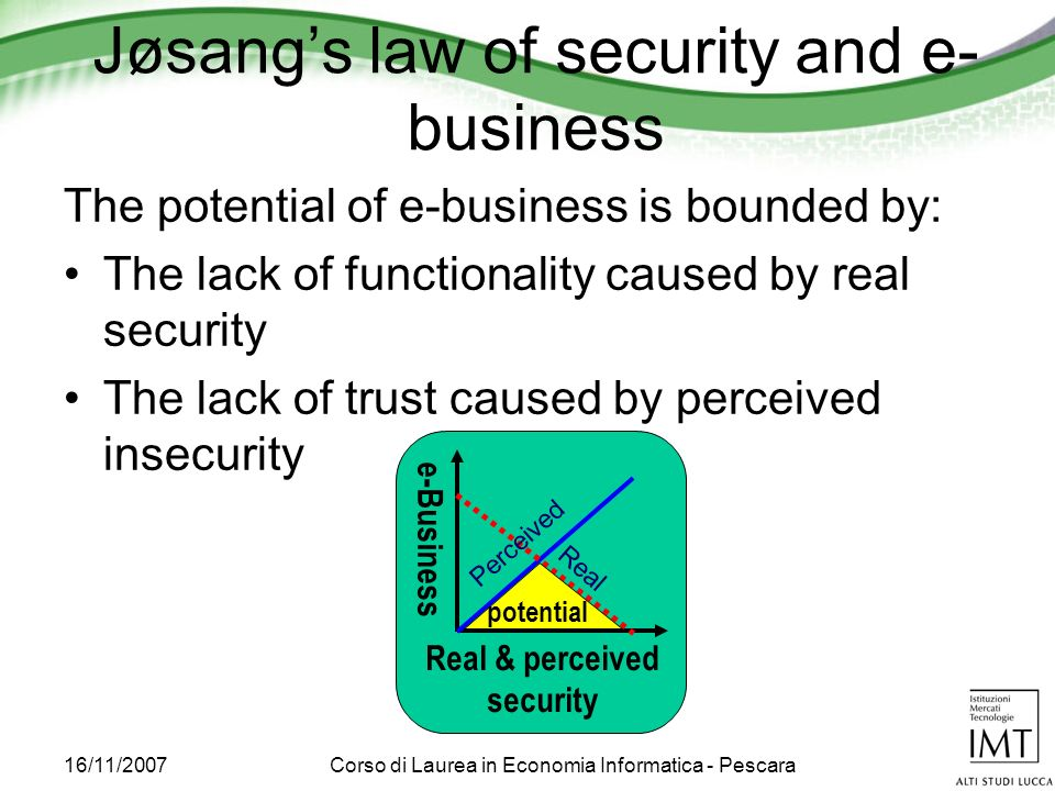 16/11/2007Corso di Laurea in Economia Informatica - Pescara Jøsangs law of security and e- business The potential of e-business is bounded by: The lack of functionality caused by real security The lack of trust caused by perceived insecurity Real & perceived security e-Business potential Real Perceived