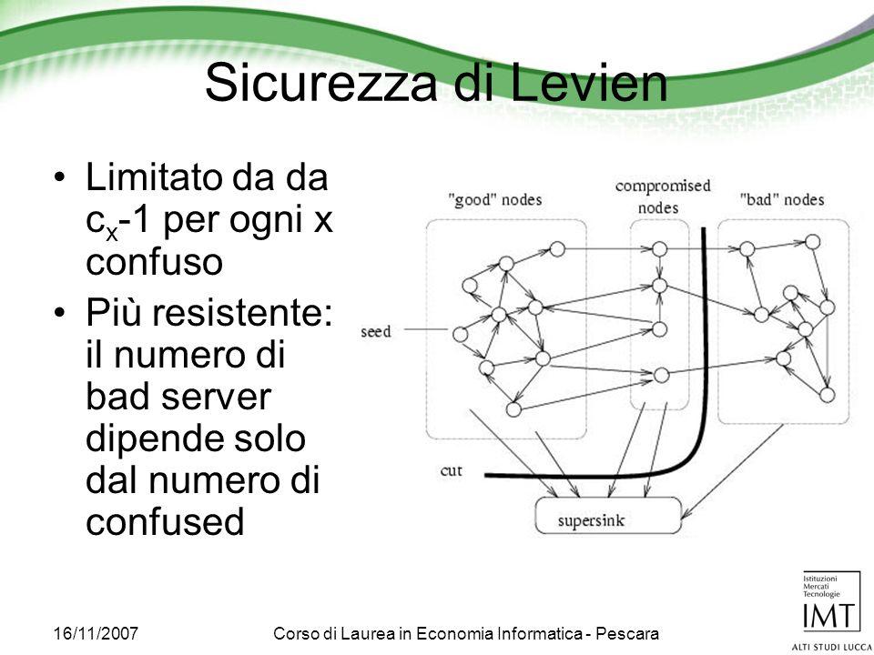 16/11/2007Corso di Laurea in Economia Informatica - Pescara Sicurezza di Levien Limitato da da c x -1 per ogni x confuso Più resistente: il numero di bad server dipende solo dal numero di confused
