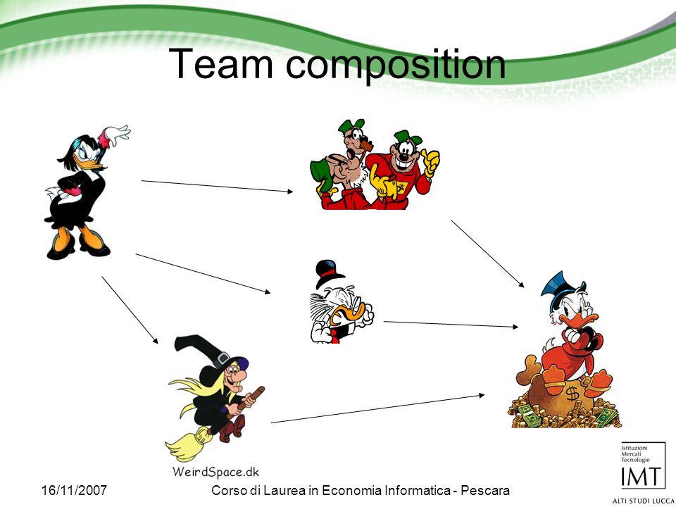 16/11/2007Corso di Laurea in Economia Informatica - Pescara Team composition